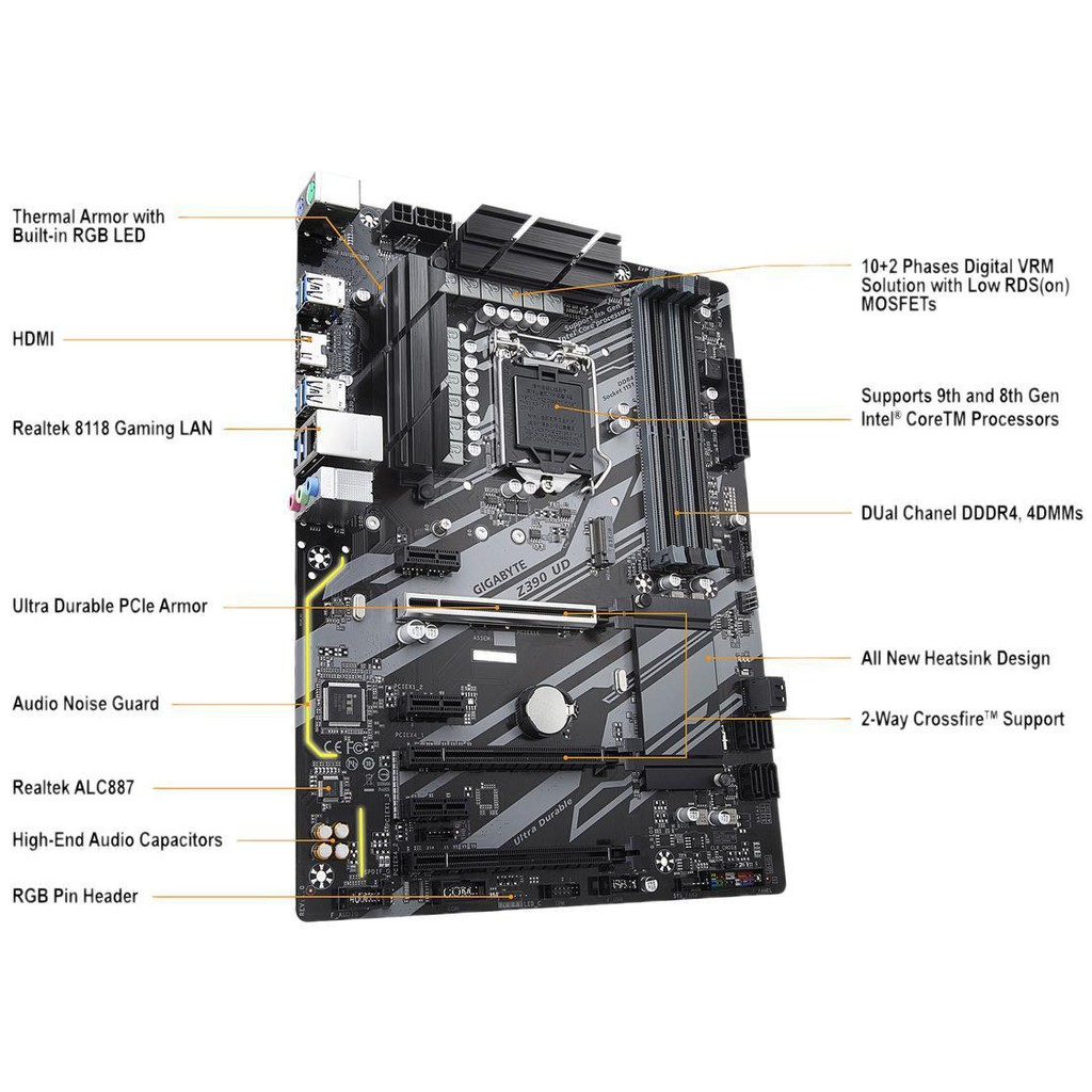 Image # 5 of Review Gigabyte Z390 UD Motherboard