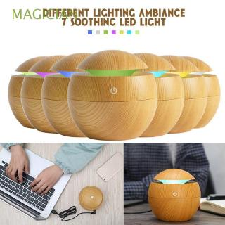 Review Diffuser Ultrasonic USB Humidifier 7 Color Change LED Night Light Air Purifier