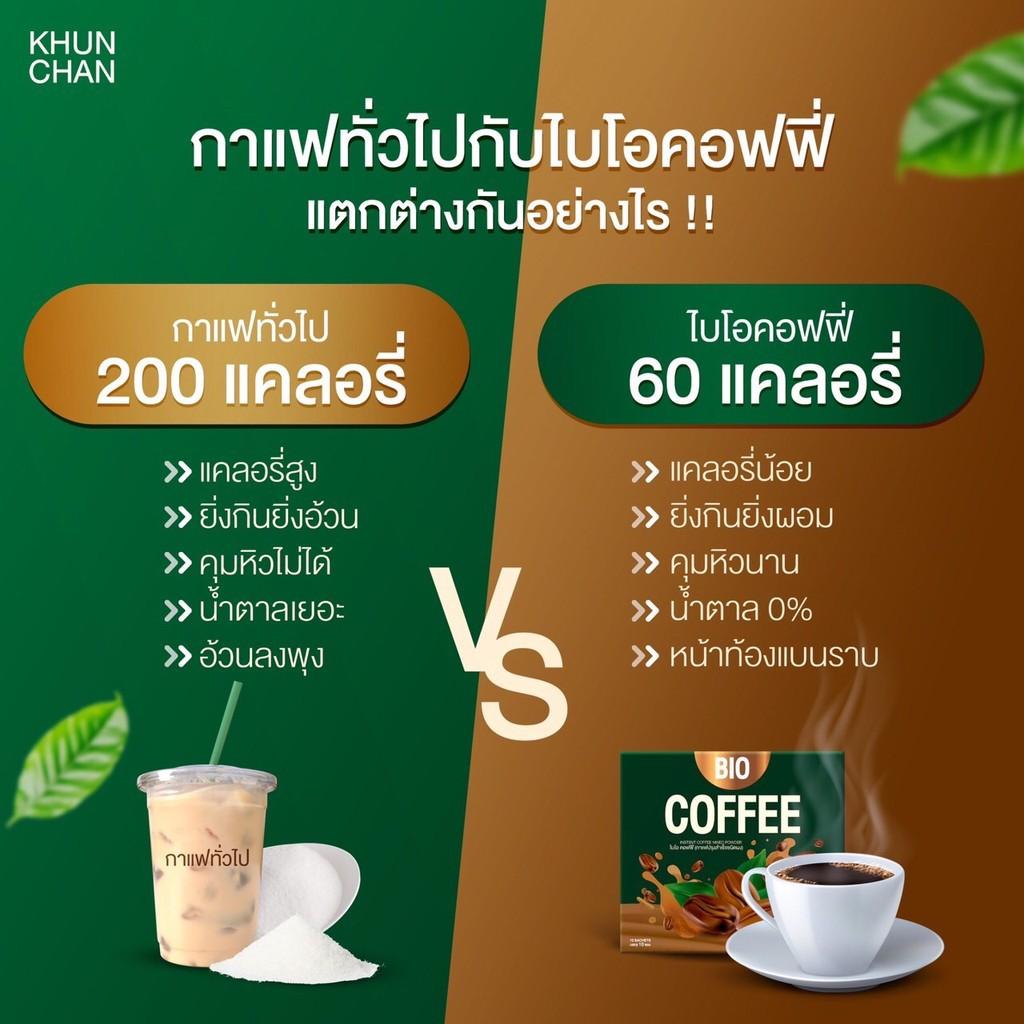 №┋☌พร้อมส่ง‼️ ทดลอง 1 กล่อง Bio Cocoa mix khunchan ไบโอ โกโก้มิกซ์ โกโก้ดีท็อก ไบโอกาแฟ ไบโอชามอล
