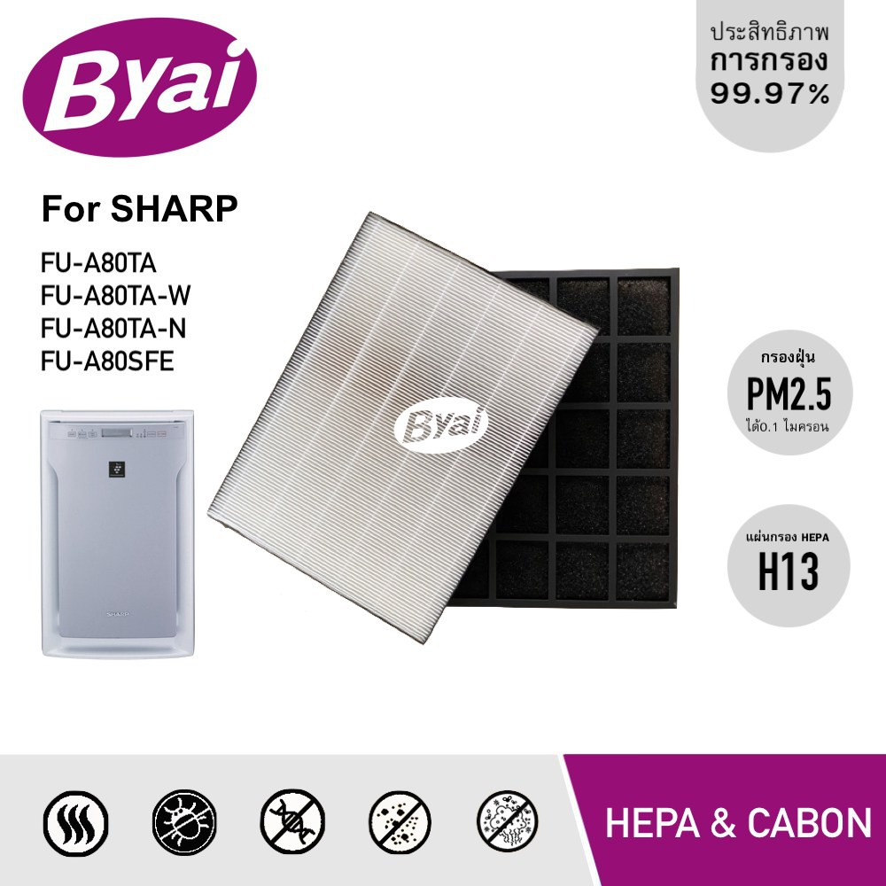 แผ่นกรองอากาศ HEPA Filter FZ-A80SFE และ กรองคาร์บอน สำหรับเครื่องฟอกอากาศ sharp รุ่น FU-A80TA ยี่ห้อ Byai