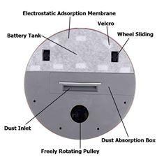 พร้อมส่งk﹍■หุ่นยนต์ดูดฝุ่นเก็บเศษขยะอัตโนมัติ กวาด ดูด ทำความสะอาดได้ทั่วถึง ด้วยระบบเข็มทิศ Gyroscope Navigation เ