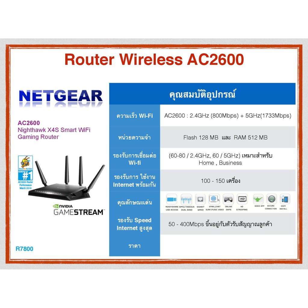 Netgear R7800 Nighthawk X4S AC2600 Smart Wi-Fi Router