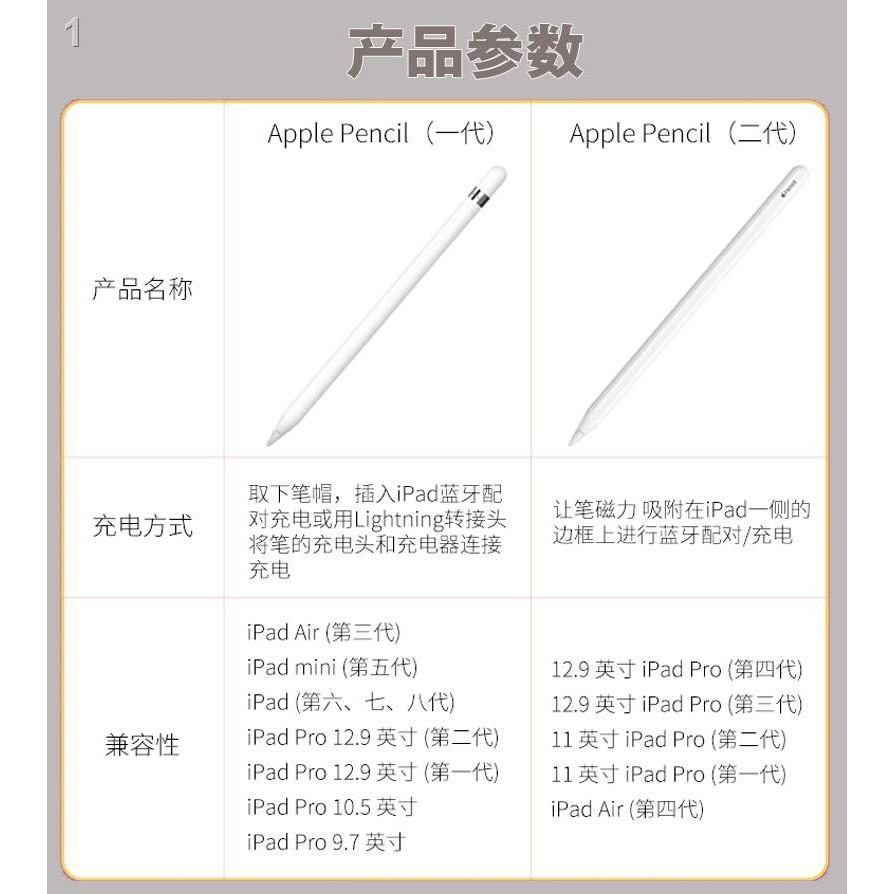 ปากกาทัชสกรีน stylus pen soft touch △❏Apple/Apple Pencil สไตลัสที่ 1 มือสอง iPad แท็บเล็ต ปากกาไวต่อแรงกด รุ่นที่ 12 ด