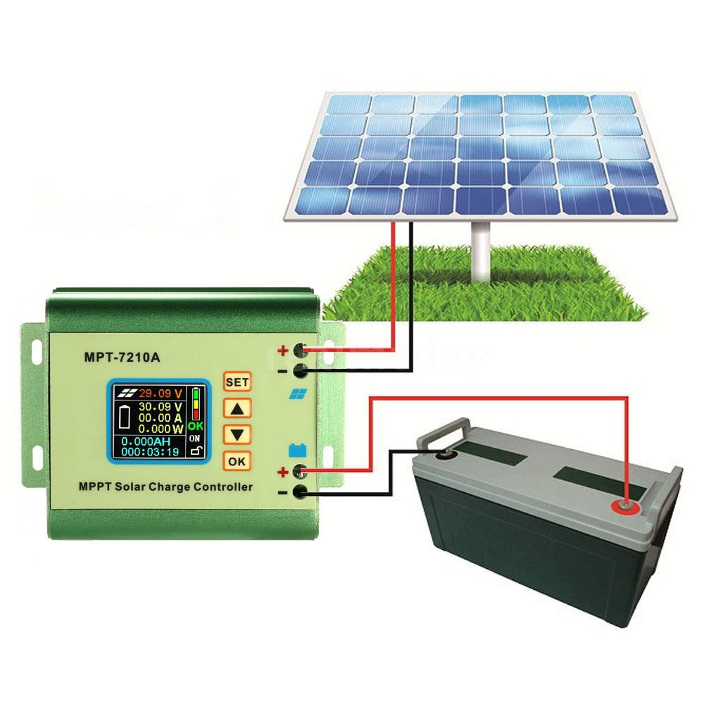 MPPT Solar Panel Battery Regulator Charge Controller with