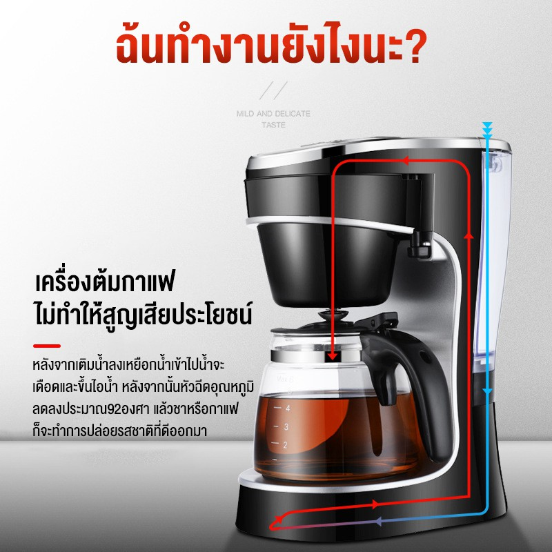 เครื่องทำกาแฟ เครื่องต้มชา เครื่องต้มชาอัตโนมัติ เครื่องชงกาแฟอัจฉริยะ