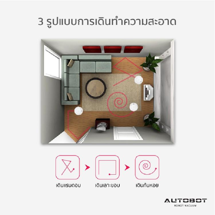 AUTOBOT Mini สีชมพู หุ่นยนต์ดูดฝุ่นถูพื้น ยอดนิยม ดูดฝุ่น ผม ขนสัตว์ได้ ขนาดเล็ก เหมาะกับการทำงานใต้เฟอร์นิเจอร์ APhZ