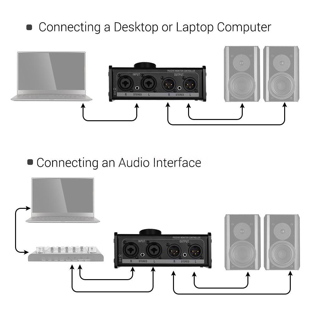 B & Y ตัวควบคุมหน้าจอมอนิเตอร์พร้อม Xlr 3 . 5 มม . Inputs Outputs รองรับการเข้าถึงเสียง