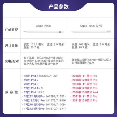 ☤✬ปากกาเขียนด้วยมือของแท้ Apple Apple Pencil ปากกาสไตลัสเดิมรุ่นใหม่2รุ่น iPad แท็บเล็ตปากกาไวต่อแรงกดรุ่นที่สอง