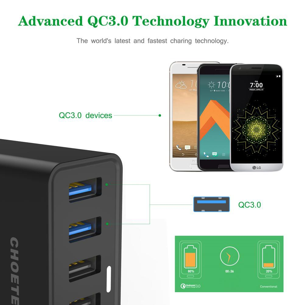 ❧☼◆Choetech USB C PD Charger 5-PORT 60W Wall Charger พร้อมกำลังไฟ 30W และ 18W Quick Charge 3.0 เข้ากันได้กับ Galaxy Note