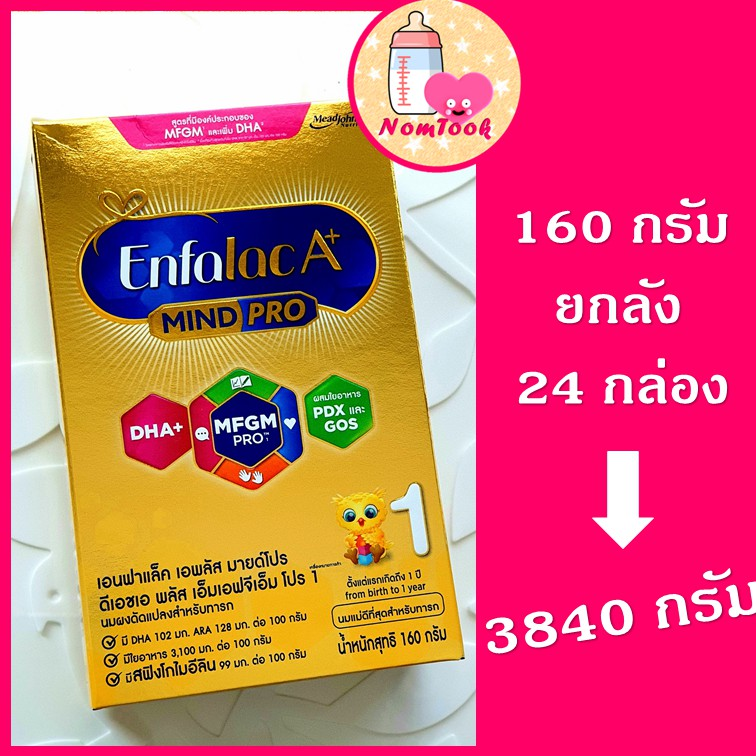 👶🏻 นมผง Enfalac A+ เอนฟาแล็ค เอพลัส มายด์ โปร สูตร 1 ขนาด 3840 กรัม (บรรจุ 160 กรัม จำนวน 24 กล่อง) exp 30/3/2022
