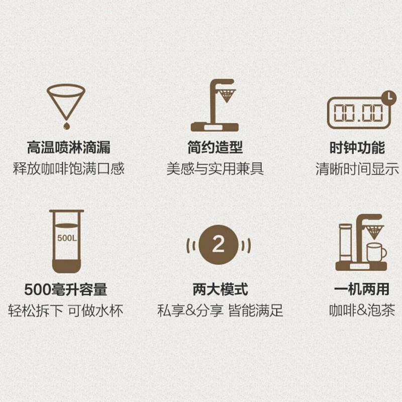 เครื่องชงกาแฟหน้าแรกอย่างเต็มที่อัตโนมัติลดลงชาเล็ก ๆ ทำอาหารเครื่องชงกาแฟอเมริกัน  สีเขียว
