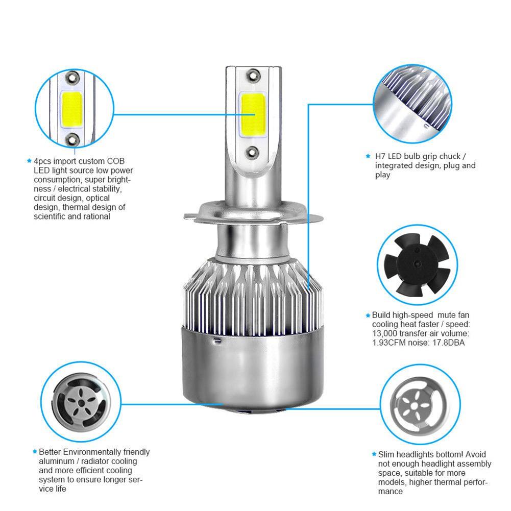 ราคาดีที่สุด 3D❤ 1 Pair H7 COB LED Headlight Bulbs 36W 3800LM High