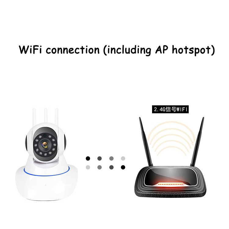 กล้องวงจรปิด evkvo icsee APP Smart IP Camera WiFi Night Vision CCTV