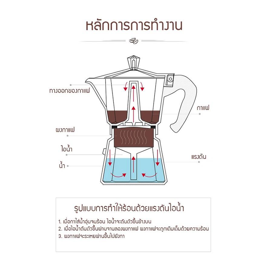 ชุดทำกาแฟ 3IN1 ฟรีช้อนตักกาแฟ เครื่องทำกาหม้อต้มกาแฟสด สำหรับ 6 ถ้วย / 300 ml + เครื่องบดกาแฟ + เตาไฟฟ้า YQ-105พกพาสะดวก