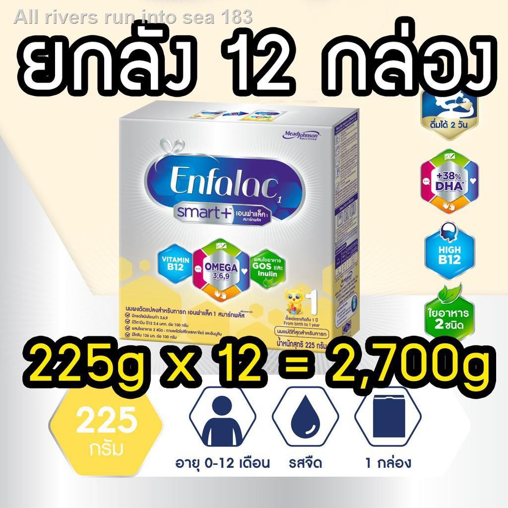 ☇◑[ยกลัง] Enfalac Smart+ 225g ลัง12กล่อง 2,700g เอนฟาแล็ค สมาร์ทพลัส สูตร 1 นมผงทารก เด็กแรกเกิด 225กรัม 12กล่อง #1