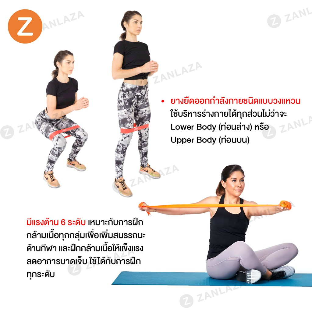 (แท้100%)) Zanlaza AOLIKES ยางยืดวงแหวน ยางยืดออกกำลังกาย แรงต้าน 6ระดับ ยางยืดพิลาทิส โยคะ Yoga Resistance Bands iyqo
