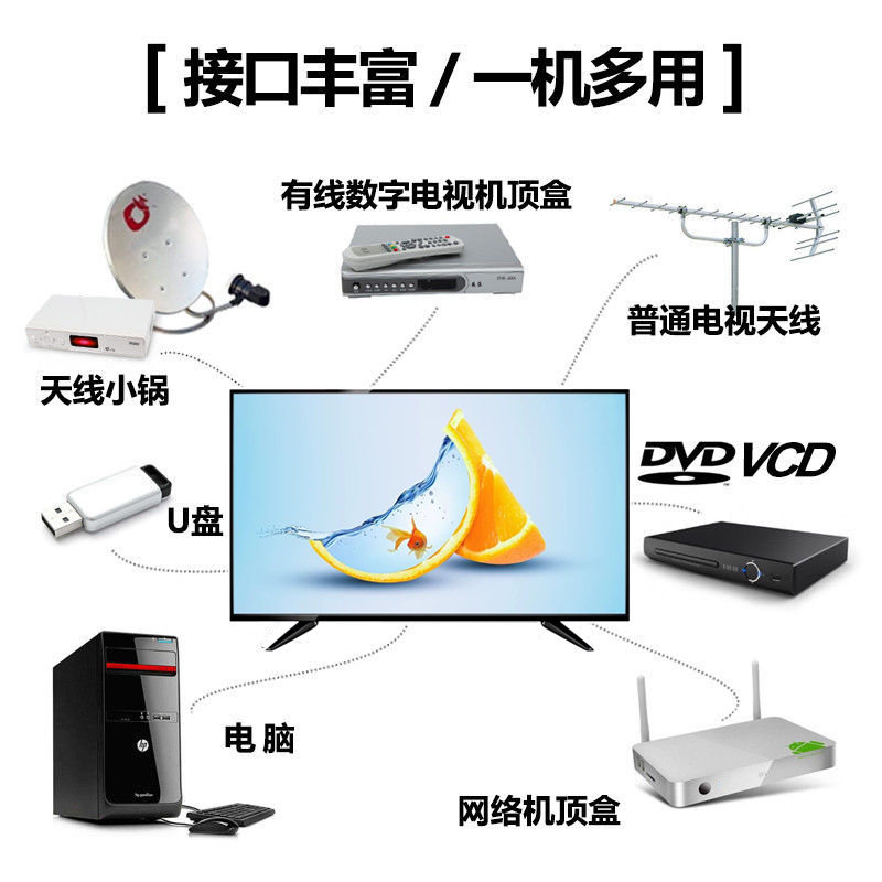 【COD】แอลซีดีทีวี32นิ้วหน้าจอบรรทัดเดียว42นิ้ว46พิเศษบ้านผู้สูงอายุWiFiเครือข่ายสมาร์ททีวีที่ไม่ใช่มือสอง