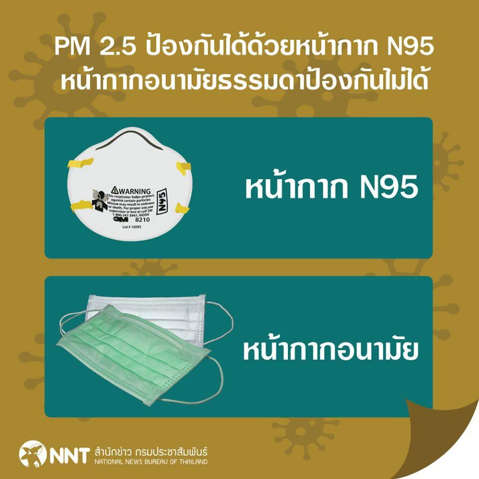 ❂™◆3M หน้ากากป้องกันอนุภาคฝุ่นละออง รุ่น 8210 (N95)มาตรฐาน NIOSH-N95