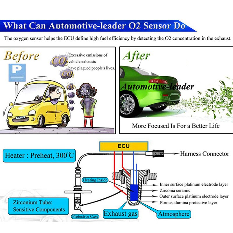 234-9012  Air Fuel Ratio Sensor For 2004-2010 TOYOTA SIENNA