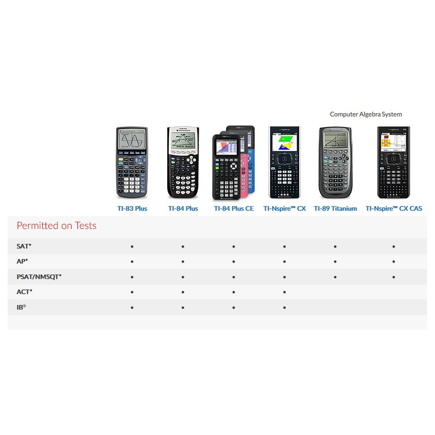 Cheapest Price Texas Instruments TI-nSpire CX CAS Graphing