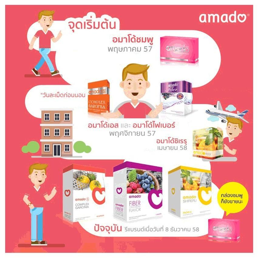 garcinia cambogia complex 8 in 1