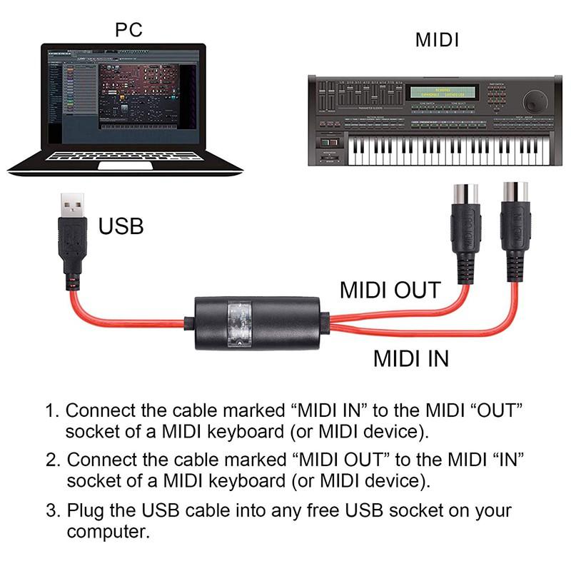 อะแดปเตอร์แปลง 5-Pin Midi to USB สำหรับ Windows Mac iOS Laptop to Music  Piano Keyboard
