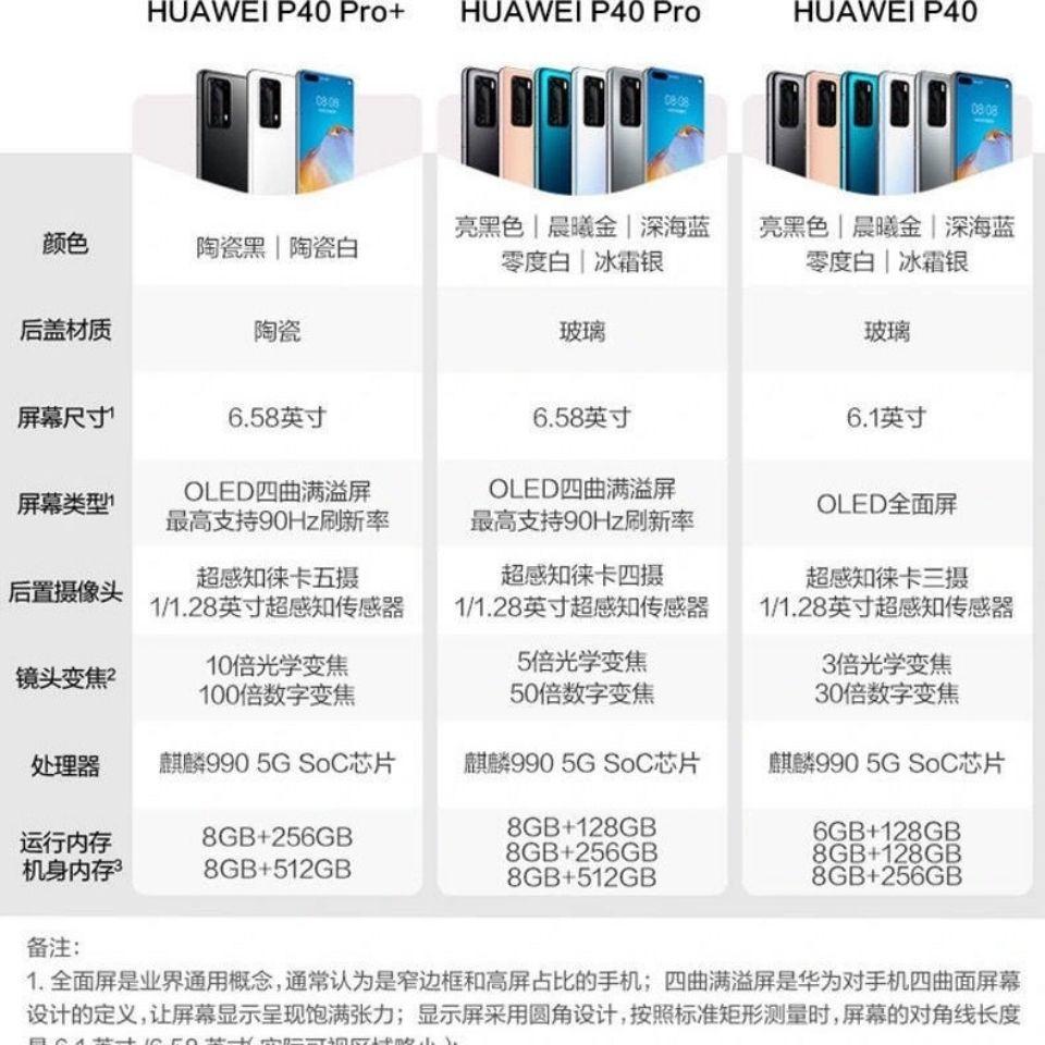ขายระเบิด✁❂Huawei P40 Full Netcom 5G dual- โหมด Kirin 990 ชิป ultra-sensitive Leica สามกล้อง 5000W สมาร์ทโฟน [โพสต์เมื่อ