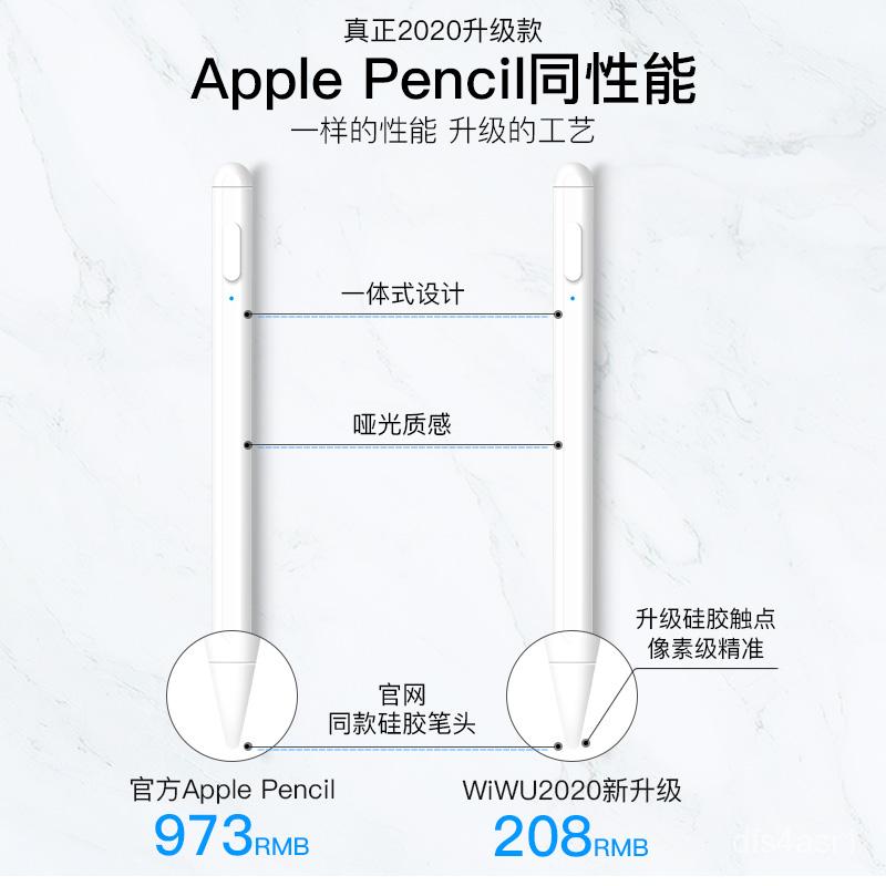 ปากกาเขียนโทรศัพท์★apple pencilปากการุ่นiPadปากกาปากกาStylusป้องกันโดยไม่ได้ตั้งใจสไตลัสรุ่นที่สองmini4/5จิตรกรรมบังคับแ