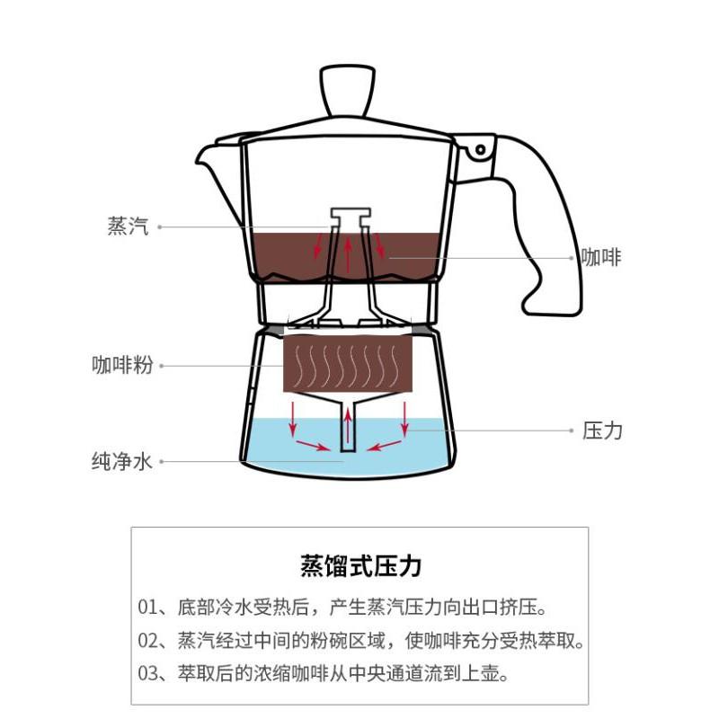 O Lore Italian Moka Pot ในครัวเรือนหม้อหยดแบบเข้มข้นที่ทำด้วยมือเตาไฟฟ้าเครื่องชงกาแฟเครื่องชงกาแฟอิตาเลี่ยน