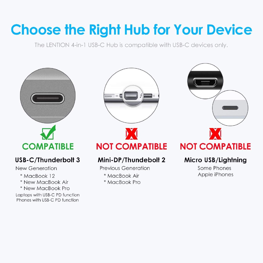 4in1 USB 3.1A to USB-C HUB Multiport Adapter TF Card Reader for MacBook Laptop