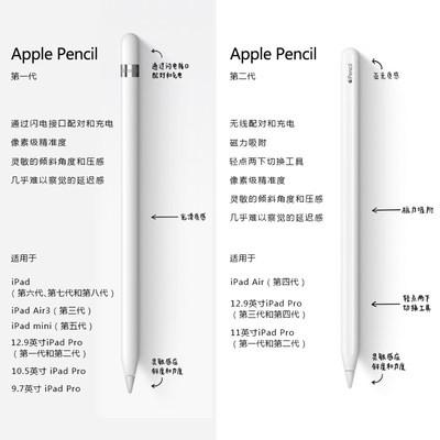 ✽✆ปากกาเขียนด้วยมือต้นฉบับของแท้ Apple/Apple pencil2รุ่นหนึ่งรุ่นที่สองปากกาแท็บเล็ต Ipad ปากกาไวต่อแรงกด1สไตลัส