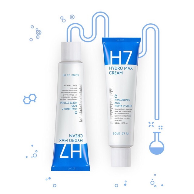 SOME BY MI, SOME BY MI Hydro Max Cream, SOME BY MI Hydro Max Cream รีวิว, SOME BY MI Hydro Max Cream ราคา, SOME BY MI Hydro Max Cream 50 ml., SOME BY MI Hydro Max Cream 50 ml. ดียังไง, SOME BY MI Hydro Max Cream 50 ml. ช่วยอะไร