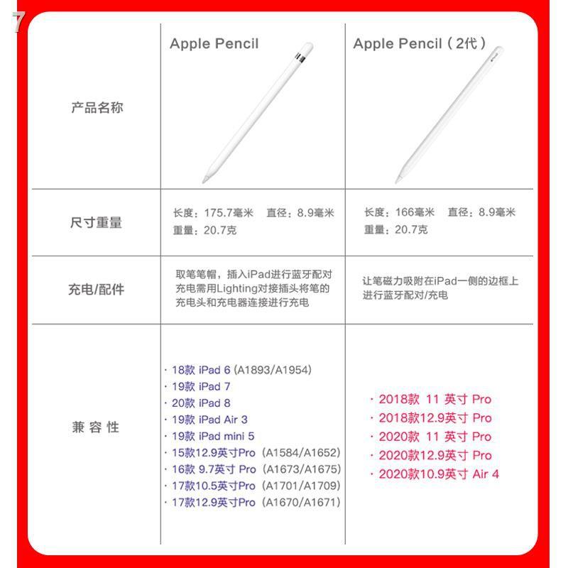 ♨❁[ของแท้] Apple pencil2 รุ่นที่สองสไตลัส iPad ปากกาไวต่อแรงกด applepencil