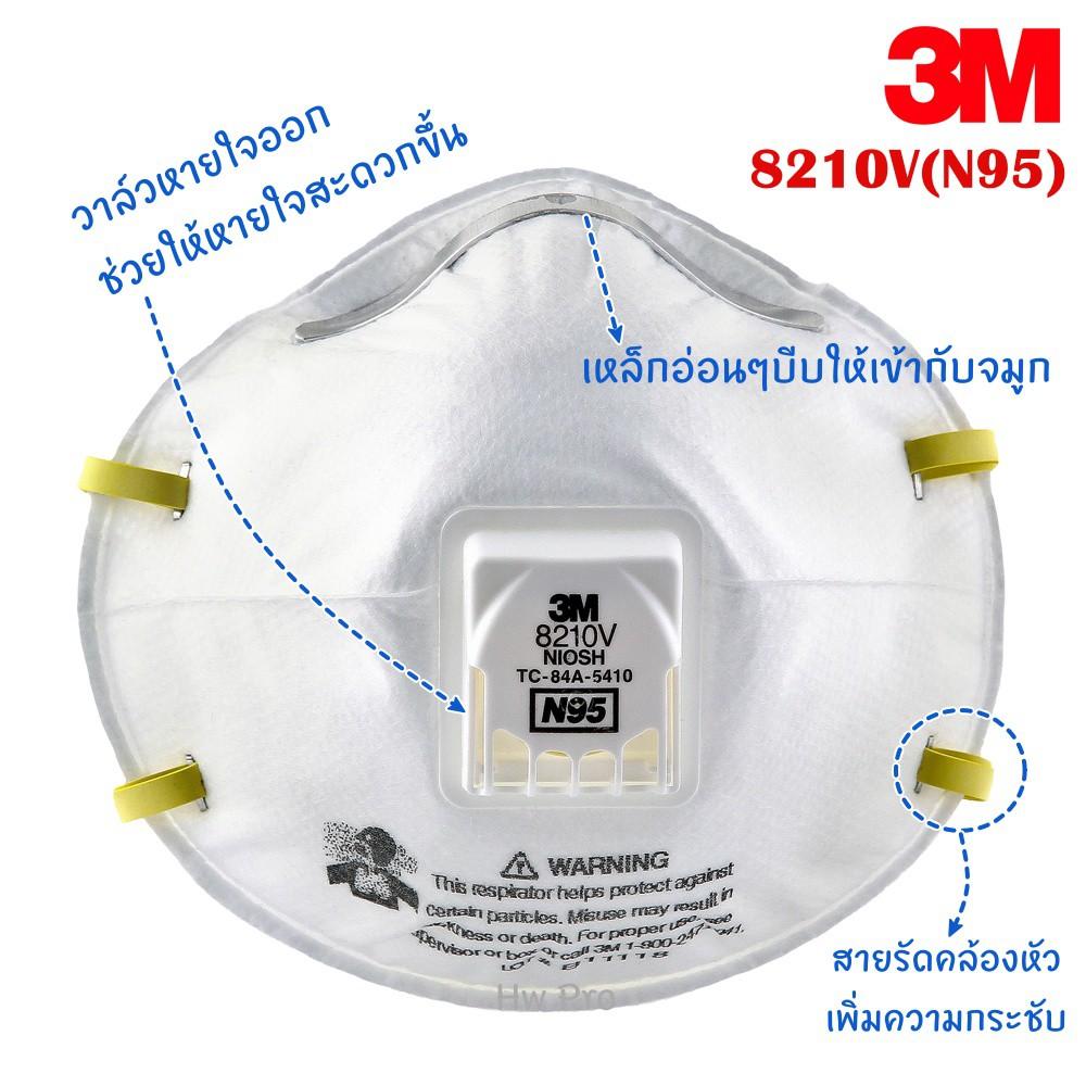 3M N95 8210V หน้ากากป้องกันฝุ่น ป้องกันไวรัส พร้อมวาล์ว ของแท้ พร้อมส่ง💯