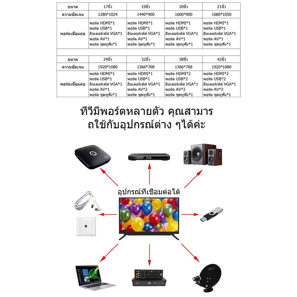 ดิจิตอลทีวี