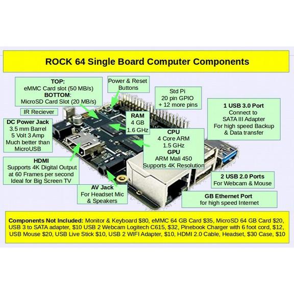 ROCK64 4GB+ Mem16Gb OS single-board พร้อมส่งทันที