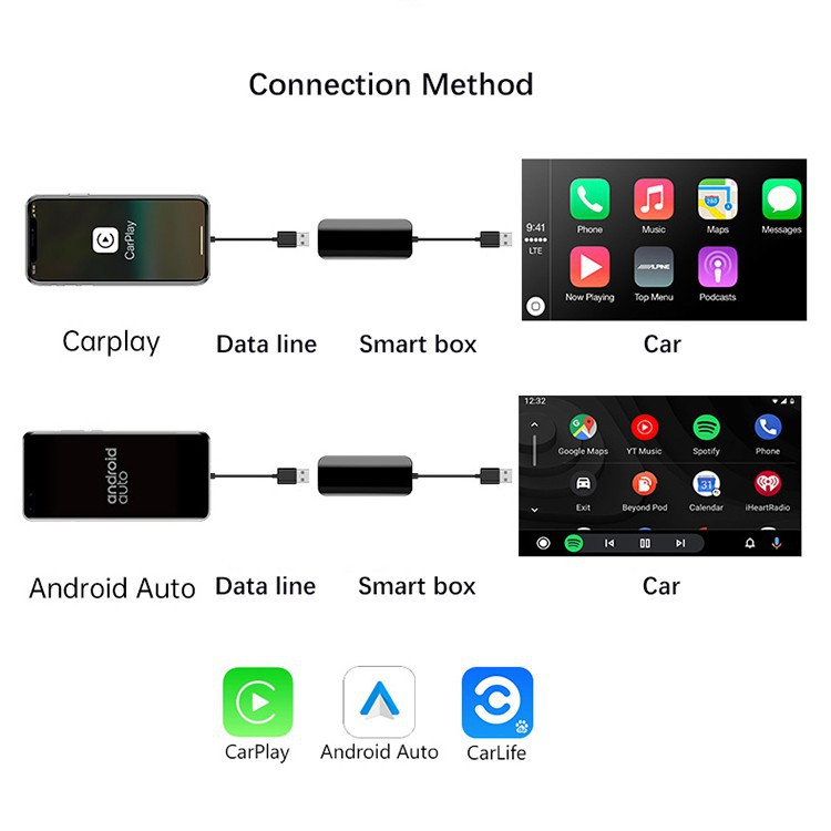 Wireless Carplay USB Dongle Link Box For Car IOS Android System Stereo Player