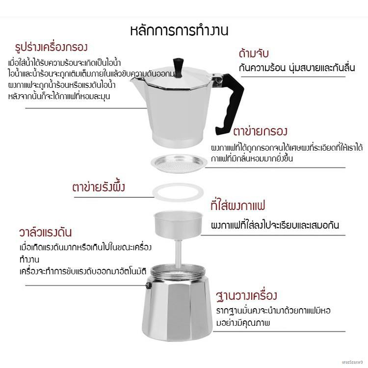 ❀❀▫เครื่องชุดทำกาแฟ 3IN1 เครื่องทำกาหม้อต้มกาแฟสด สำหรับ 6 ถ้วย / 300 ml +เครื่องบดกาแฟ + เตาอุ่นกาแฟ เตาขนาดพกพา เตาทำ