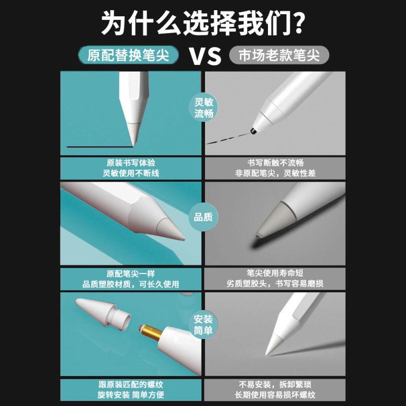 🔥อุปกรณ์เสริม Apple Pencil แบบระเบิดได้ Generation 2 Original Pen Tip Cap Charging Adapter Accessories