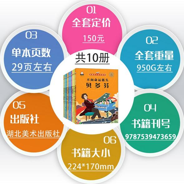 【10 Books Set】World Famous Person English Chinese Andersen Edison Story Books QBNU
