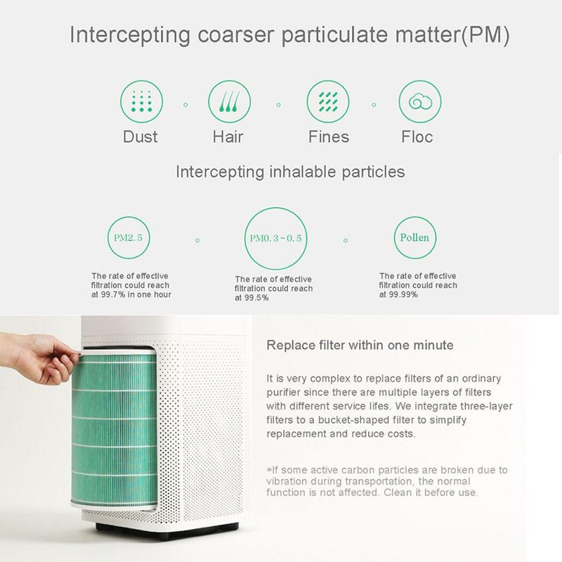 For Xiaomi Mi Smart Air Filter Purifier Replacement 2 2S Max Air Cleaner Filter Core