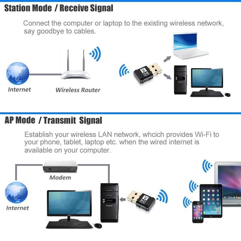 USB Wifi Adapter Stock AC 600 Mbps Dual Band 2 4 G / 5 G ( สีดำ