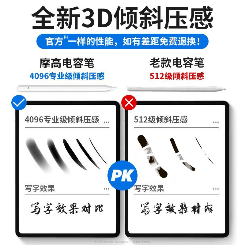✚✙☏>applepencil ปากกา capacitive ipad หน้าจอสัมผัส stylus ipencil Apple 2021 แท็บเล็ต mini5 รุ่นที่สอง air4 ภาพวาดมือ ai