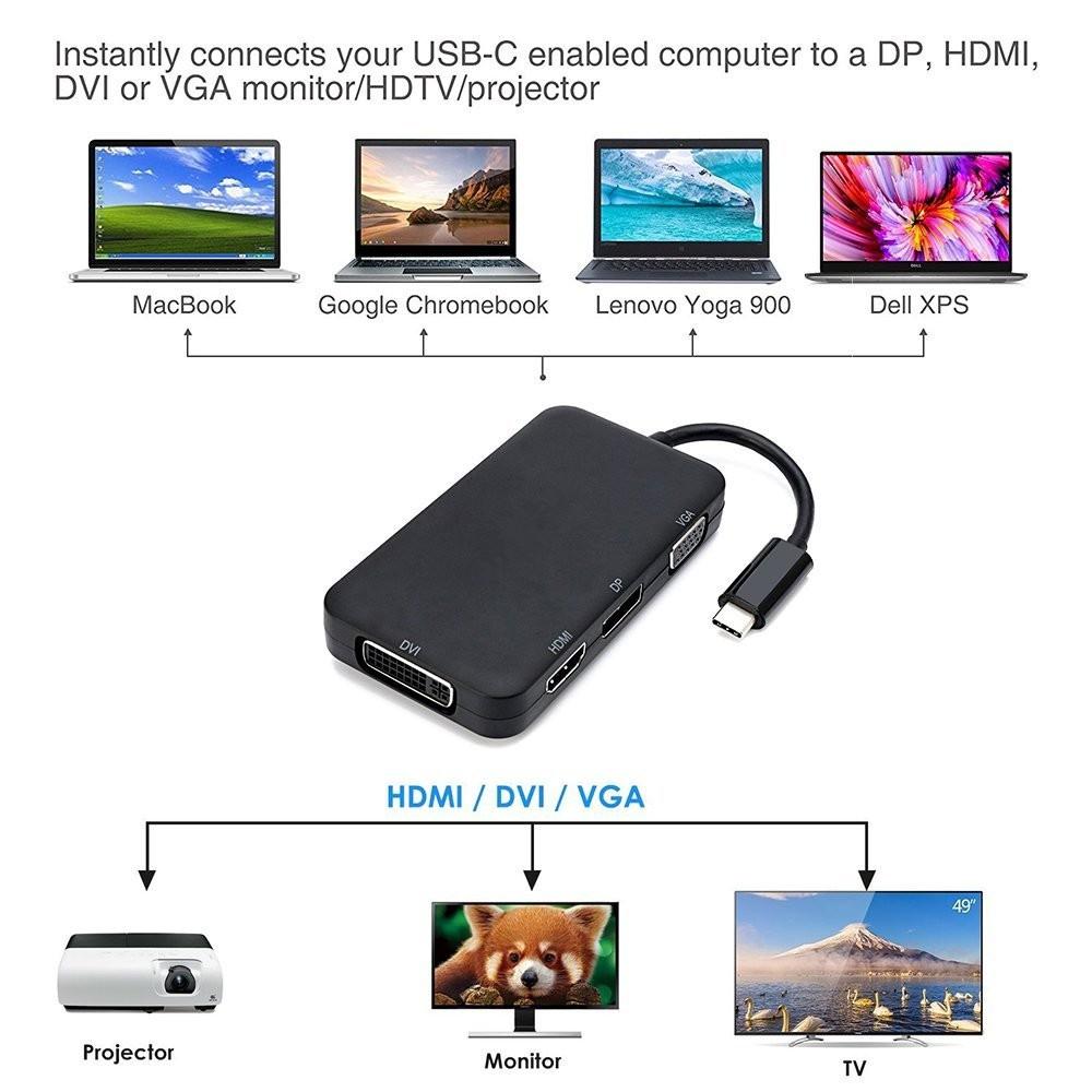 USB C to 4K HDMI / DisplayPort / VGA / DVI Adapter, 4 in 1