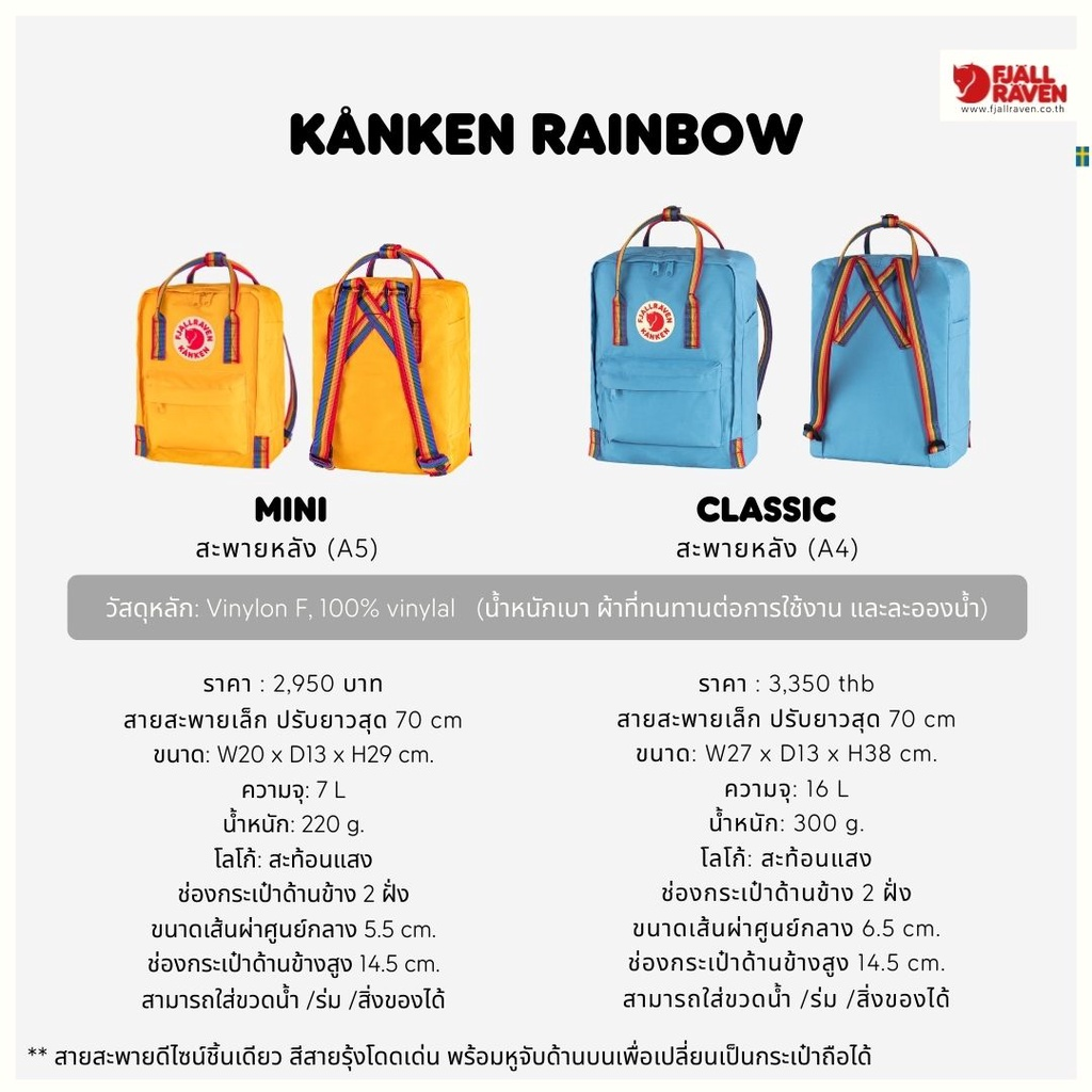 Fjallraven Kanken Rainbow Mini /เป้ Kanken แท้ ใบเล็ก เป้จิ้งจอกสายรุ้ง กระเป๋าสะพายหลัง เป้เดินทาง เป้ท่องเที่ยว KlQC