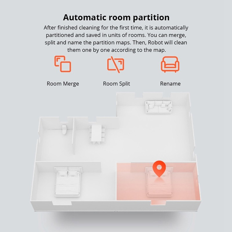 Xiaomi Mijia Roborock 1S หุ่นยนต์ดูดฝุ่น เชื่อมต่อได้กับ Mi Home APP ทำความสะอาดพื้นบ้าน kQcA