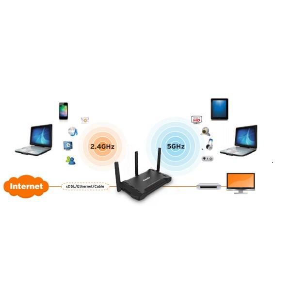Netgear R8000p Openwrt