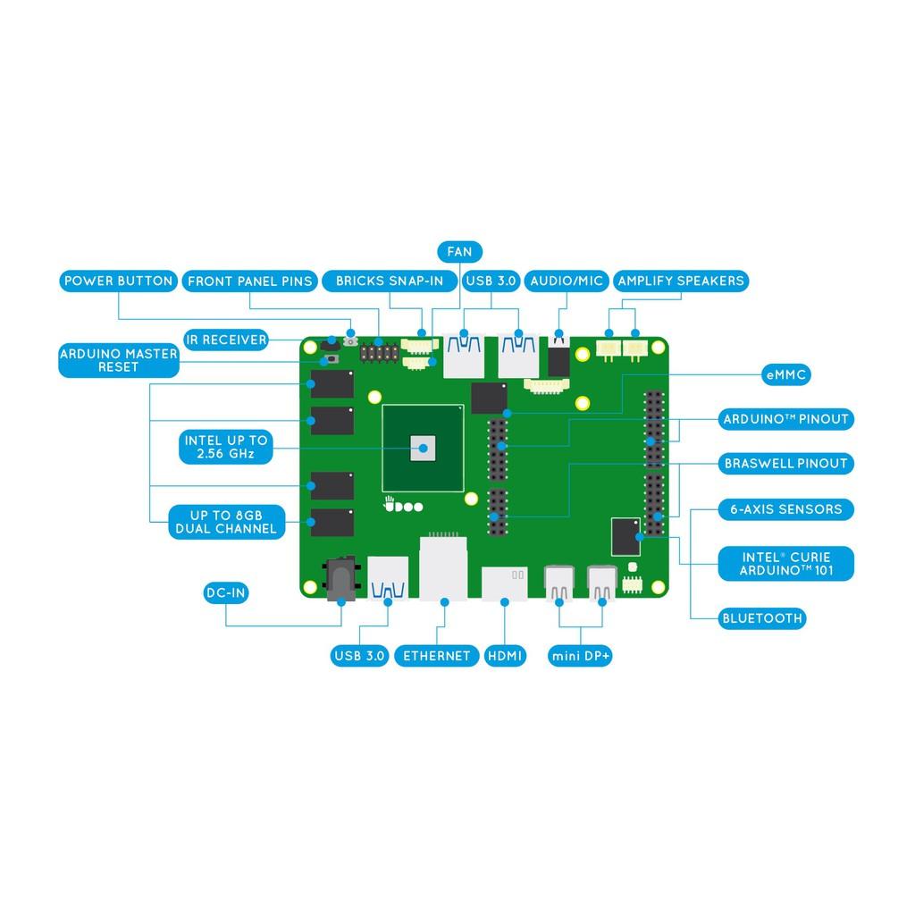 UDOO X86 II New PC x86 and an Arduino™ Leonardo-compatible
