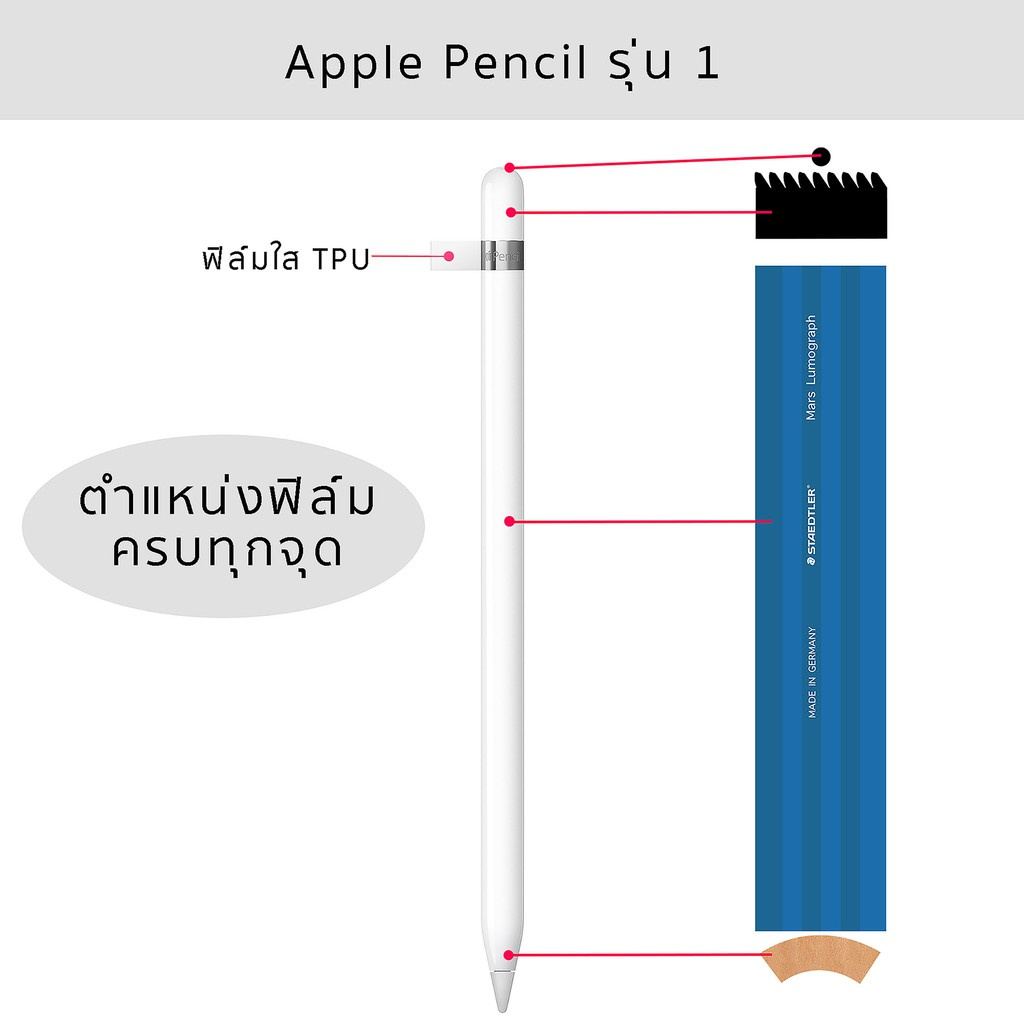 พร้อมส่ง ของแท้ ถูกสุด ถูกสุดฟิล์มกันรอย รอบตัว Apple Pencil ทั้งรุ่น 1 และ 2
