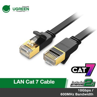 UGREEN Network Lan Cable  Cat 7 Ethernet Patch Cable Gigabit RJ45